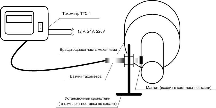 Схема подключения китайского тахометра